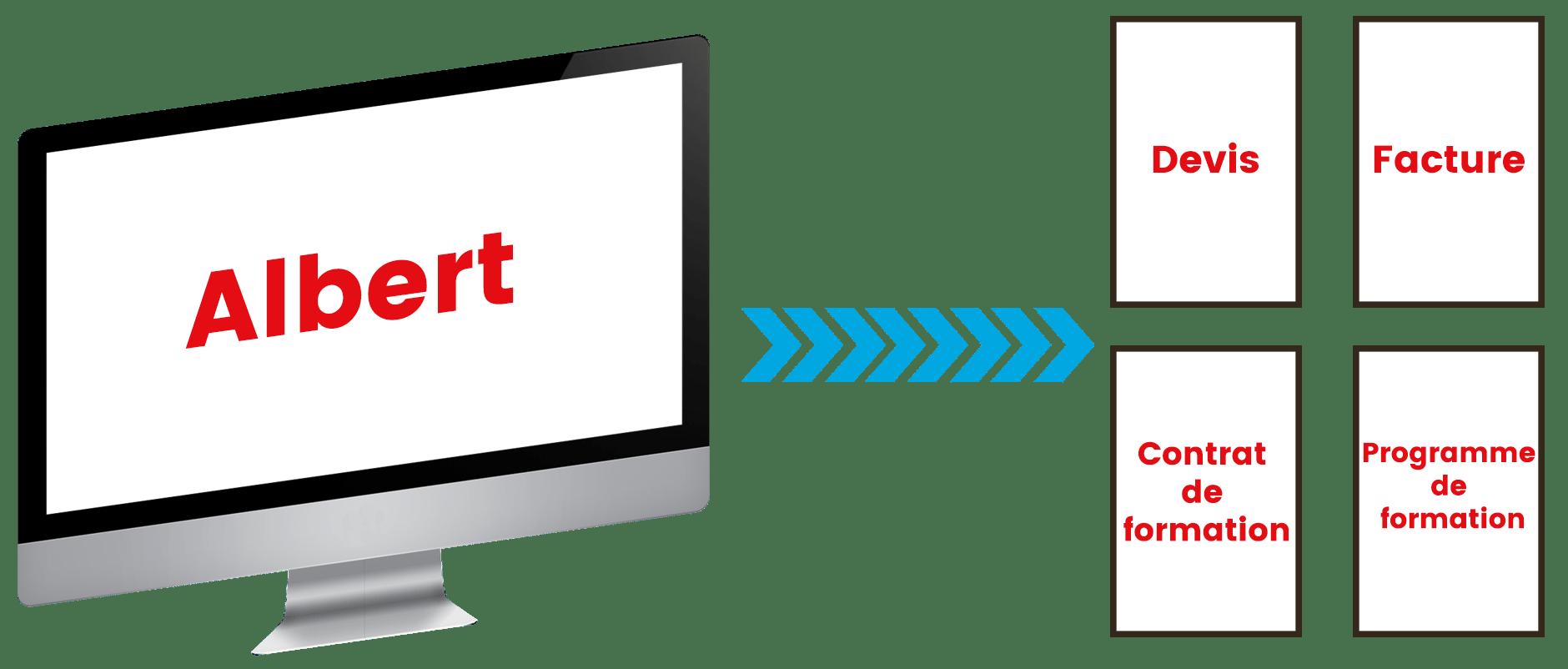 Création automatique des documents Albert
