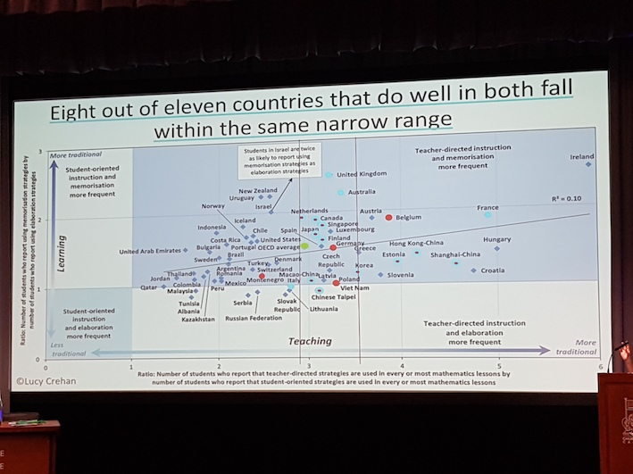 Comparaison des Systèmes Educatifs Mondiaux 6